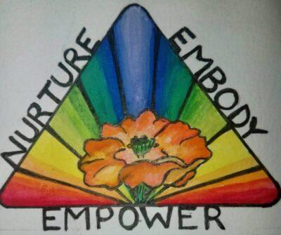 Fellowship Engagement